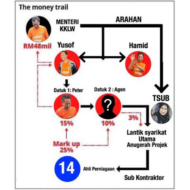 money trail baru.jpg